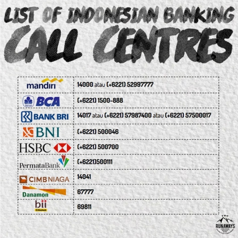 list-of-indonesian-banking